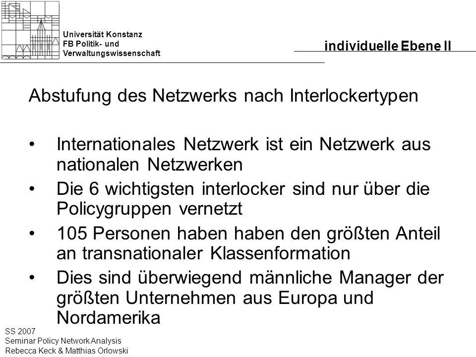 Universität Konstanz FB Politik- und Verwaltungswissenschaft SS 2007 Seminar Policy Network Analysis Rebecca Keck & Matthias Orlowski individuelle Ebe