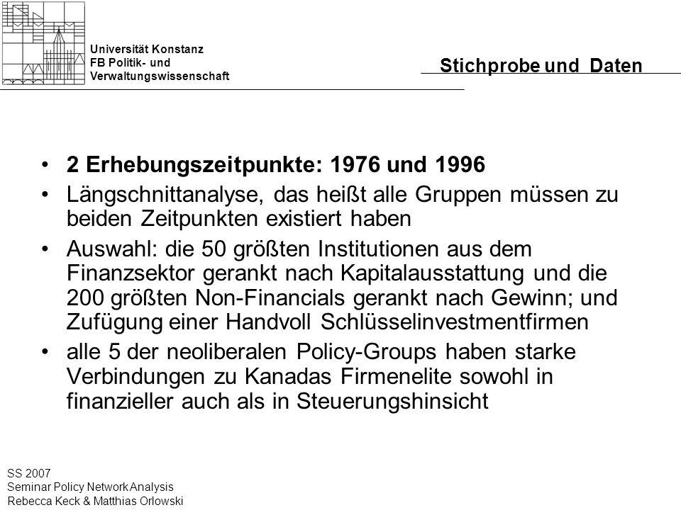 Universität Konstanz FB Politik- und Verwaltungswissenschaft SS 2007 Seminar Policy Network Analysis Rebecca Keck & Matthias Orlowski Stichprobe und D