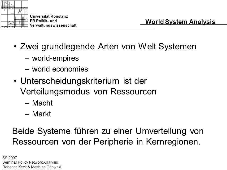 Universität Konstanz FB Politik- und Verwaltungswissenschaft SS 2007 Seminar Policy Network Analysis Rebecca Keck & Matthias Orlowski World System Ana