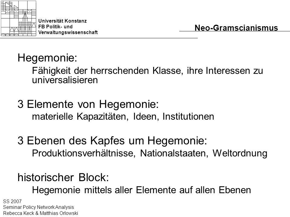 Universität Konstanz FB Politik- und Verwaltungswissenschaft SS 2007 Seminar Policy Network Analysis Rebecca Keck & Matthias Orlowski Ergebnisse Es existier ein dichtes, hoch zentralisiertes Netzwerk internationaler Wirtschaftseliten, welches durch neoliberale Policygruppen integriert wird.