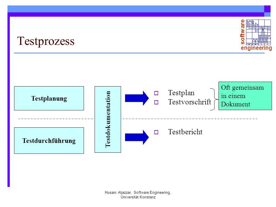 software engineering Husain Aljazzar, Software Engineering, Universität Konstanz Testprozess Testplanung Testdurchführung Testplan Testvorschrift Testbericht Testdokumentation Oft gemeinsam in einem Dokument