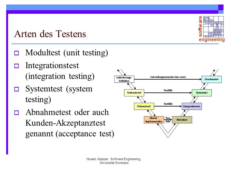 software engineering Husain Aljazzar, Software Engineering, Universität Konstanz Arten des Testens Modultest (unit testing) Integrationstest (integration testing) Systemtest (system testing) Abnahmetest oder auch Kunden-Akzeptanztest genannt (acceptance test)