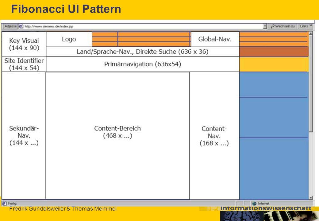 Universität Konstanz Fredrik Gundelsweiler & Thomas Memmel Fibonacci UI Pattern