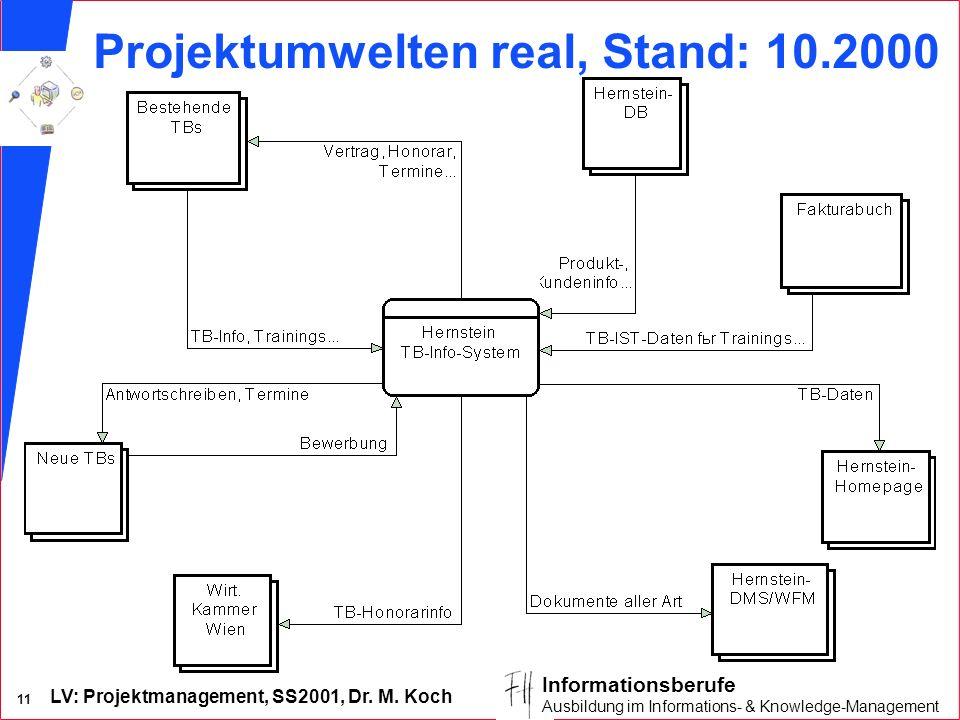 LV: Projektmanagement, SS2001, Dr. M. Koch 11 Informationsberufe Ausbildung im Informations- & Knowledge-Management Projektumwelten real, Stand: 10.20