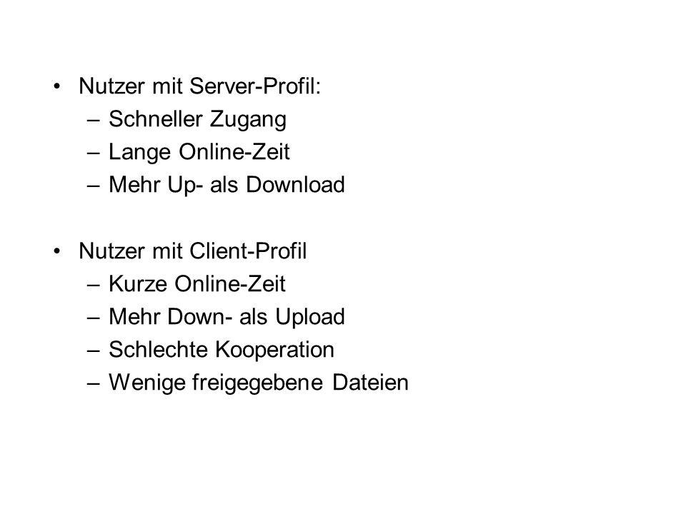 Nutzer mit Server-Profil: –Schneller Zugang –Lange Online-Zeit –Mehr Up- als Download Nutzer mit Client-Profil –Kurze Online-Zeit –Mehr Down- als Upload –Schlechte Kooperation –Wenige freigegebene Dateien