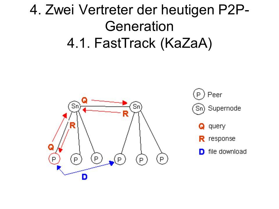 4. Zwei Vertreter der heutigen P2P- Generation 4.1. FastTrack (KaZaA)