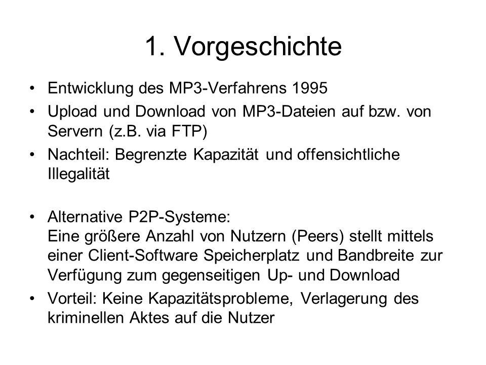 1. Vorgeschichte Entwicklung des MP3-Verfahrens 1995 Upload und Download von MP3-Dateien auf bzw. von Servern (z.B. via FTP) Nachteil: Begrenzte Kapaz