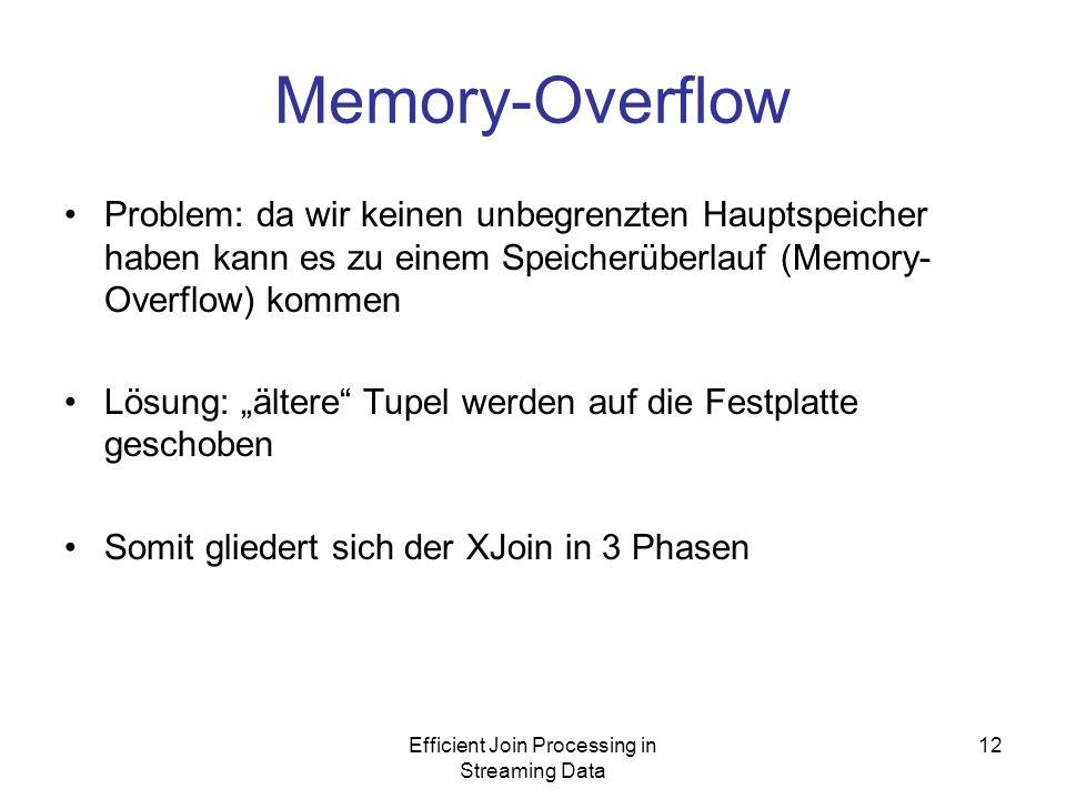 Efficient Join Processing in Streaming Data 12 Memory-Overflow Problem: da wir keinen unbegrenzten Hauptspeicher haben kann es zu einem Speicherüberlauf (Memory- Overflow) kommen Lösung: ältere Tupel werden auf die Festplatte geschoben Somit gliedert sich der XJoin in 3 Phasen