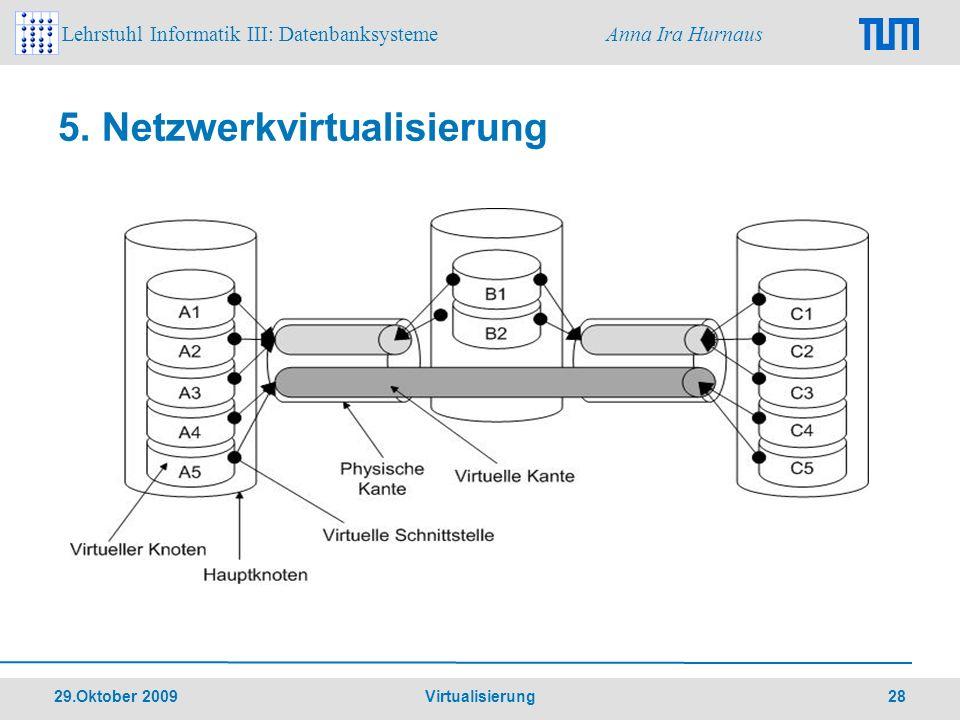 Lehrstuhl Informatik III: Datenbanksysteme Anna Ira Hurnaus 29.Oktober 2009 Virtualisierung 28 5. Netzwerkvirtualisierung