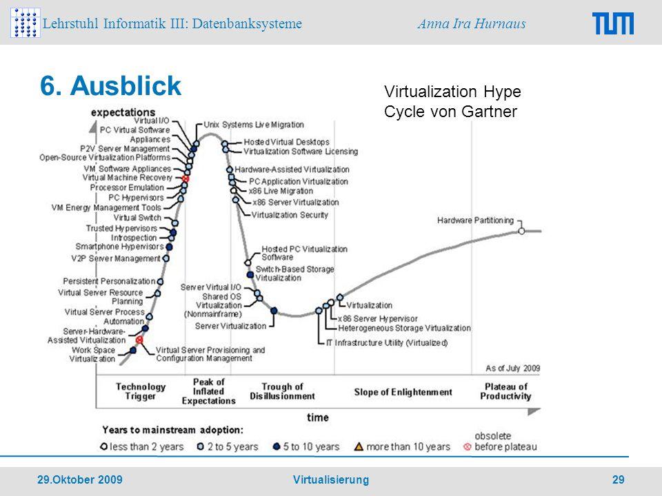 Lehrstuhl Informatik III: Datenbanksysteme Anna Ira Hurnaus 29.Oktober 2009 Virtualisierung 29 6. Ausblick Virtualization Hype Cycle von Gartner