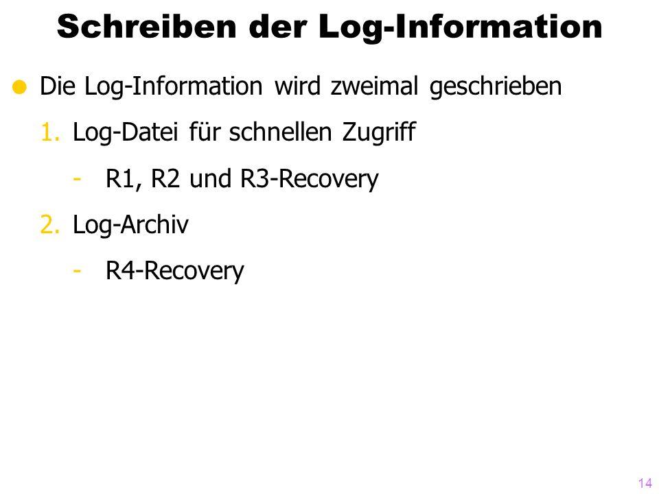 14 Schreiben der Log-Information Die Log-Information wird zweimal geschrieben 1.Log-Datei für schnellen Zugriff -R1, R2 und R3-Recovery 2.Log-Archiv -R4-Recovery