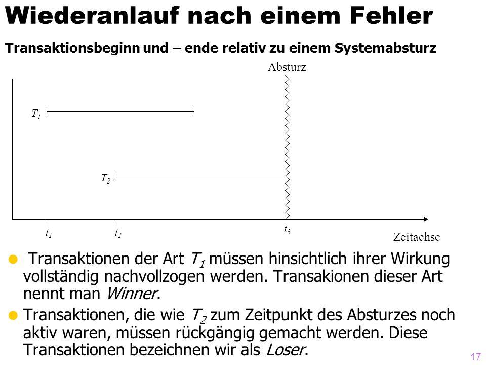17 Wiederanlauf nach einem Fehler Transaktionen der Art T 1 müssen hinsichtlich ihrer Wirkung vollständig nachvollzogen werden.