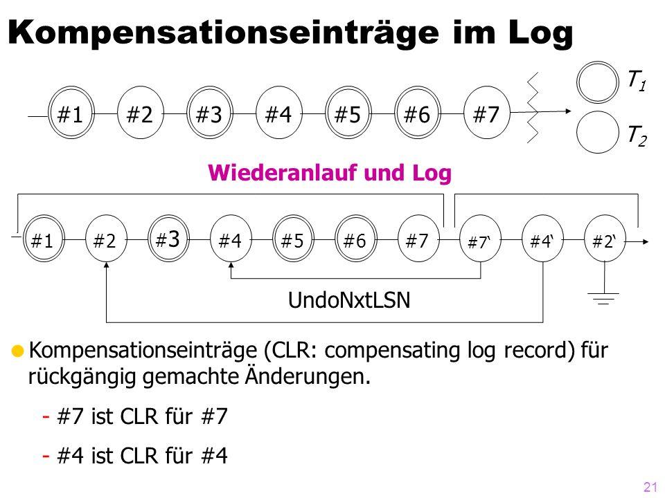 21 Kompensationseinträge im Log #1#6#5#3#4#2#7 T1T1 T2T2 #1#6#5 #3#3 #4#2#7 #2#4 UndoNxtLSN Wiederanlauf und Log Kompensationseinträge (CLR: compensating log record) für rückgängig gemachte Änderungen.