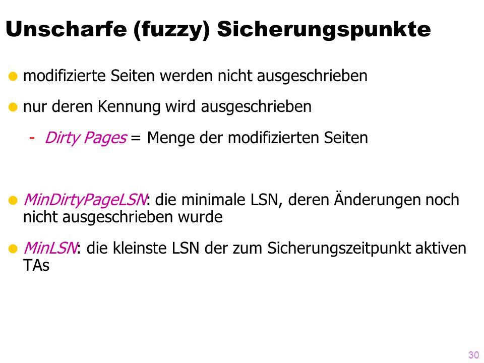30 Unscharfe (fuzzy) Sicherungspunkte modifizierte Seiten werden nicht ausgeschrieben nur deren Kennung wird ausgeschrieben -Dirty Pages = Menge der modifizierten Seiten MinDirtyPageLSN: die minimale LSN, deren Änderungen noch nicht ausgeschrieben wurde MinLSN: die kleinste LSN der zum Sicherungszeitpunkt aktiven TAs
