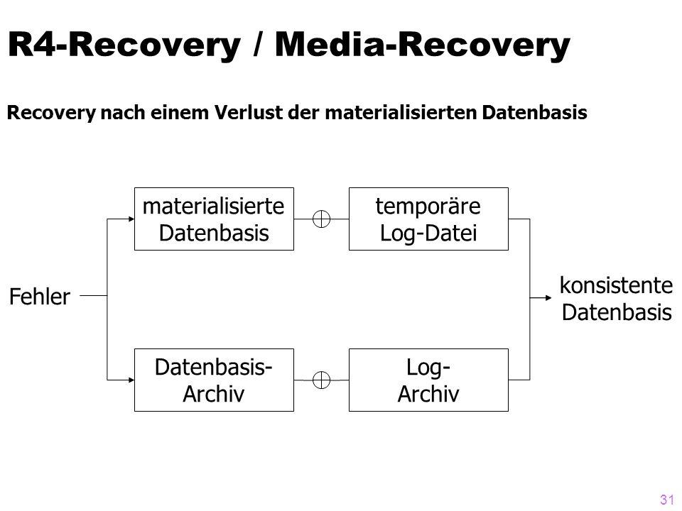 31 R4-Recovery / Media-Recovery Recovery nach einem Verlust der materialisierten Datenbasis materialisierte Datenbasis Datenbasis- Archiv Log- Archiv temporäre Log-Datei Fehler konsistente Datenbasis