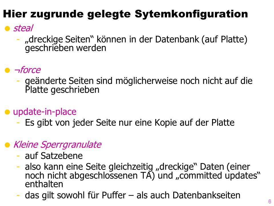 6 Hier zugrunde gelegte Sytemkonfiguration steal -dreckige Seiten können in der Datenbank (auf Platte) geschrieben werden ¬force -geänderte Seiten sind möglicherweise noch nicht auf die Platte geschrieben update-in-place -Es gibt von jeder Seite nur eine Kopie auf der Platte Kleine Sperrgranulate -auf Satzebene -also kann eine Seite gleichzeitig dreckige Daten (einer noch nicht abgeschlossenen TA) und committed updates enthalten -das gilt sowohl für Puffer – als auch Datenbankseiten