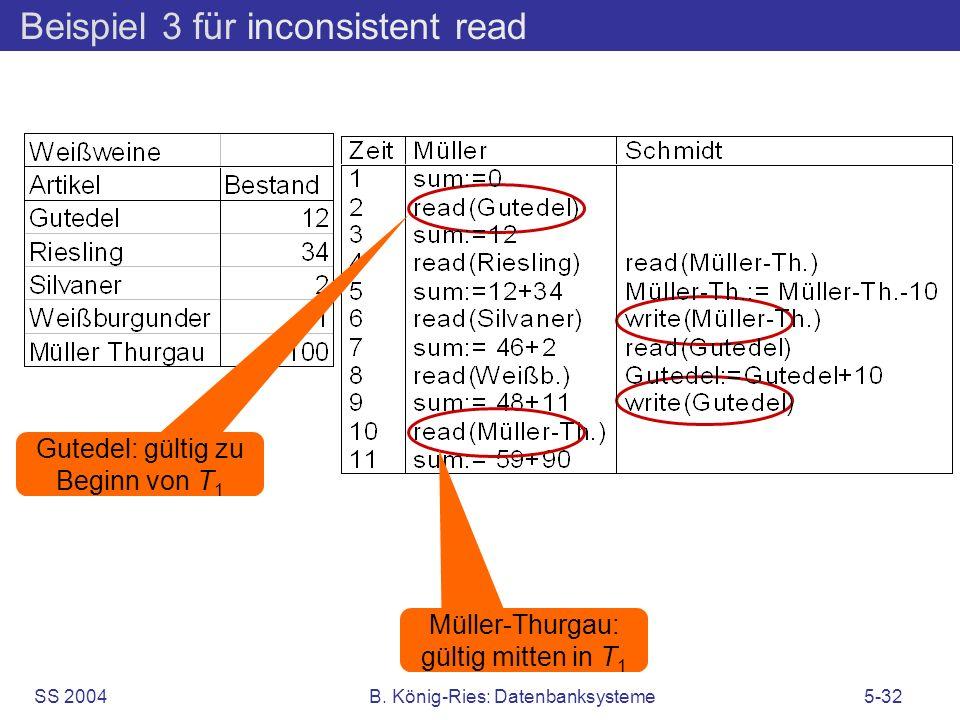 SS 2004B. König-Ries: Datenbanksysteme5-32 Beispiel 3 für inconsistent read Gutedel: gültig zu Beginn von T 1 Müller-Thurgau: gültig mitten in T 1