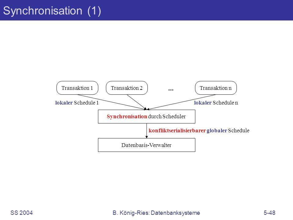 SS 2004B. König-Ries: Datenbanksysteme5-48 Transaktion 1Transaktion 2... Transaktion n Synchronisation durch Scheduler Datenbasis-Verwalter lokaler Sc