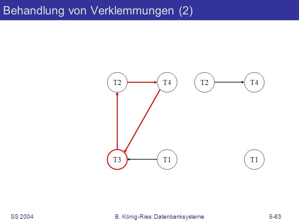 SS 2004B. König-Ries: Datenbanksysteme5-63 Behandlung von Verklemmungen (2) T2T4 T3T1 T2T4 T1