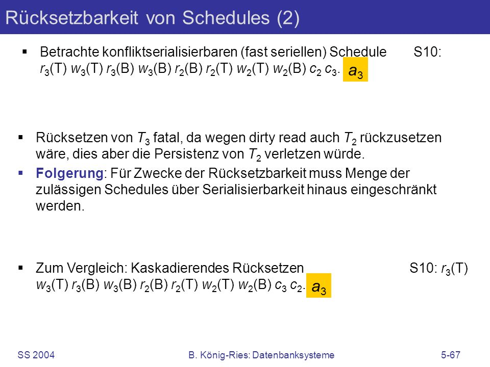 SS 2004B. König-Ries: Datenbanksysteme5-67 Rücksetzbarkeit von Schedules (2) Betrachte konfliktserialisierbaren (fast seriellen) ScheduleS10: r 3 (T)
