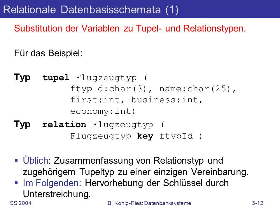 SS 2004B. König-Ries: Datenbanksysteme3-12 Relationale Datenbasisschemata (1) Substitution der Variablen zu Tupel- und Relationstypen. Für das Beispie