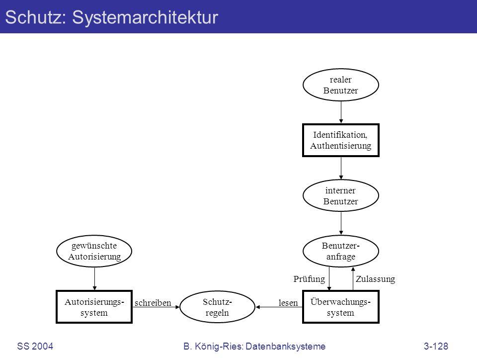 SS 2004B. König-Ries: Datenbanksysteme3-128 Schutz: Systemarchitektur realer Benutzer interner Benutzer Identifikation, Authentisierung Autorisierungs