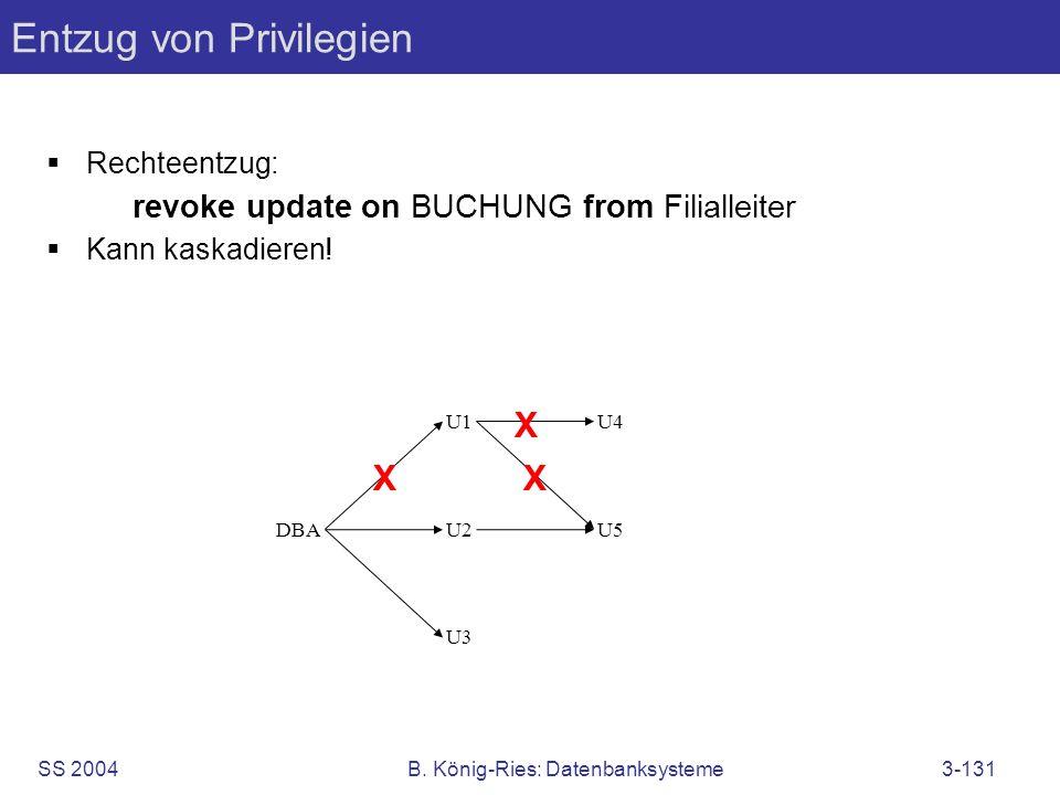 SS 2004B. König-Ries: Datenbanksysteme3-131 Entzug von Privilegien Rechteentzug: revoke update on BUCHUNG from Filialleiter Kann kaskadieren! U3 U1U4