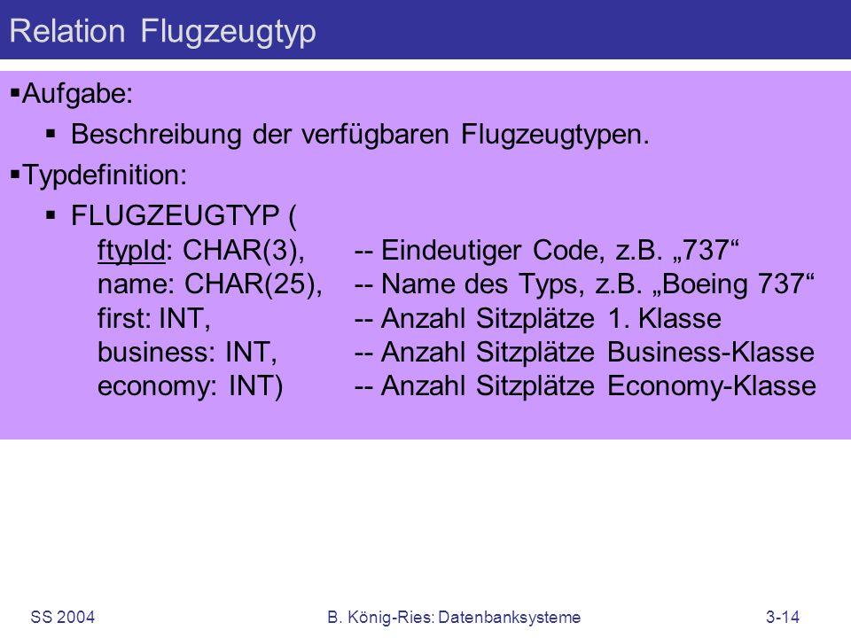 SS 2004B. König-Ries: Datenbanksysteme3-14 Relation Flugzeugtyp Aufgabe: Beschreibung der verfügbaren Flugzeugtypen. Typdefinition: FLUGZEUGTYP ( ftyp