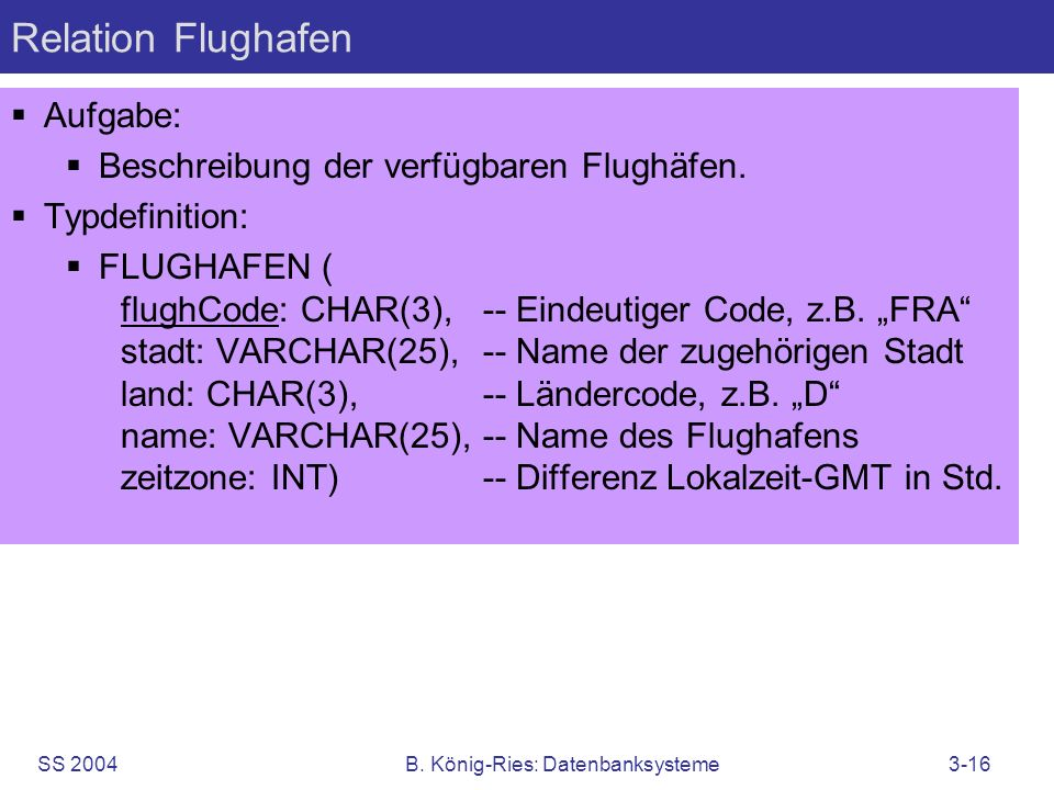 SS 2004B. König-Ries: Datenbanksysteme3-16 Relation Flughafen Aufgabe: Beschreibung der verfügbaren Flughäfen. Typdefinition: FLUGHAFEN ( flughCode: C