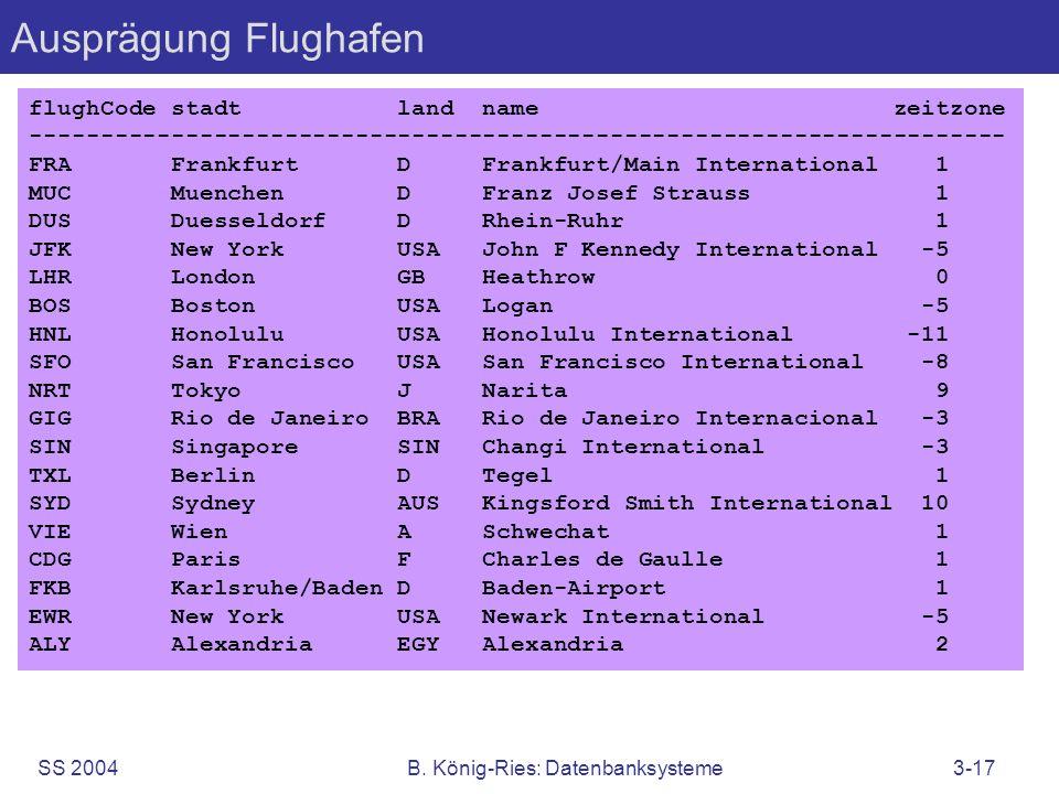 SS 2004B. König-Ries: Datenbanksysteme3-17 Ausprägung Flughafen flughCode stadt land name zeitzone ---------------------------------------------------