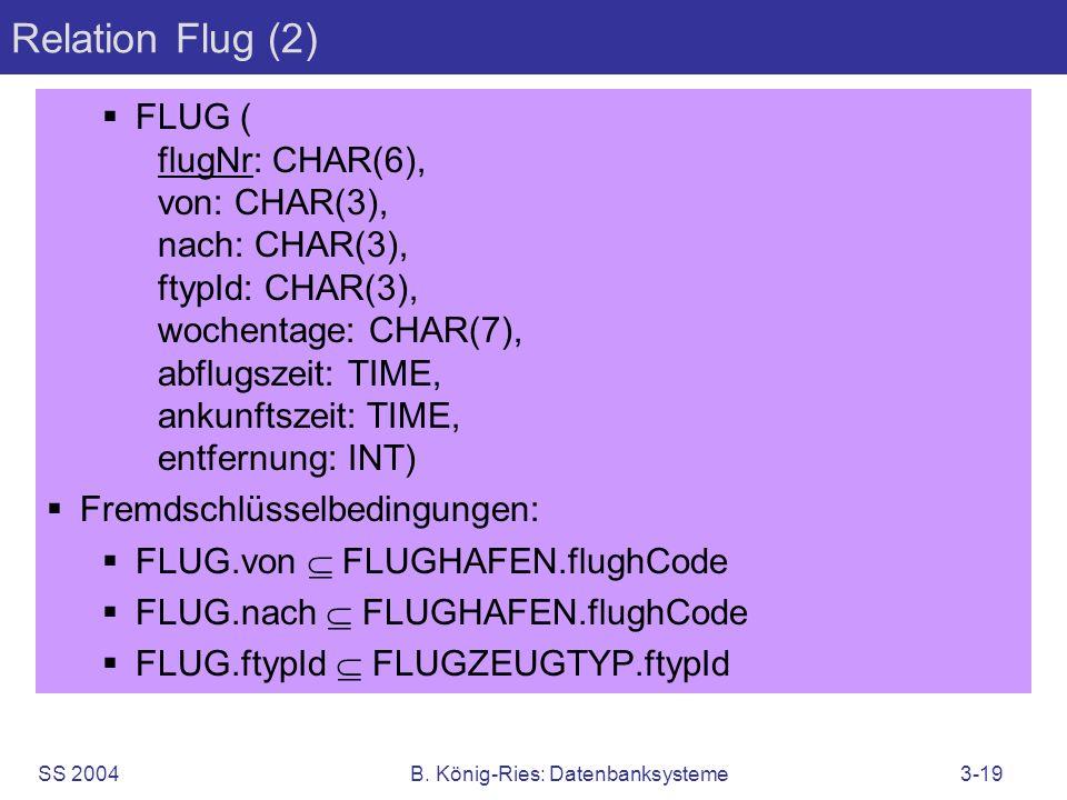SS 2004B. König-Ries: Datenbanksysteme3-19 Relation Flug (2) FLUG ( flugNr: CHAR(6), von: CHAR(3), nach: CHAR(3), ftypId: CHAR(3), wochentage: CHAR(7)