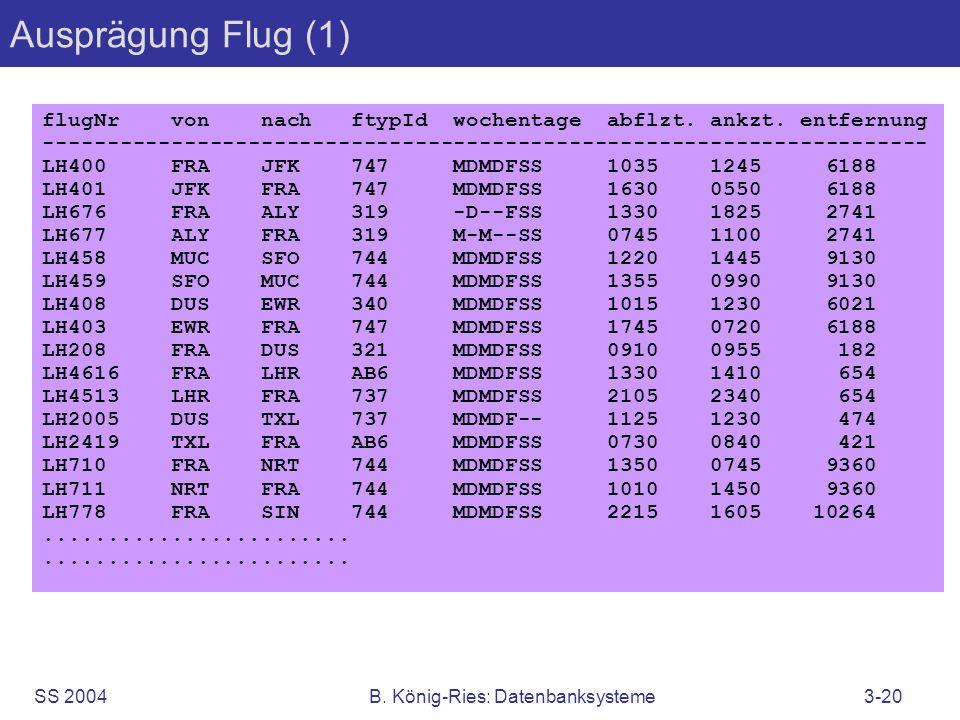 SS 2004B. König-Ries: Datenbanksysteme3-20 Ausprägung Flug (1) flugNr von nach ftypId wochentage abflzt. ankzt. entfernung ---------------------------