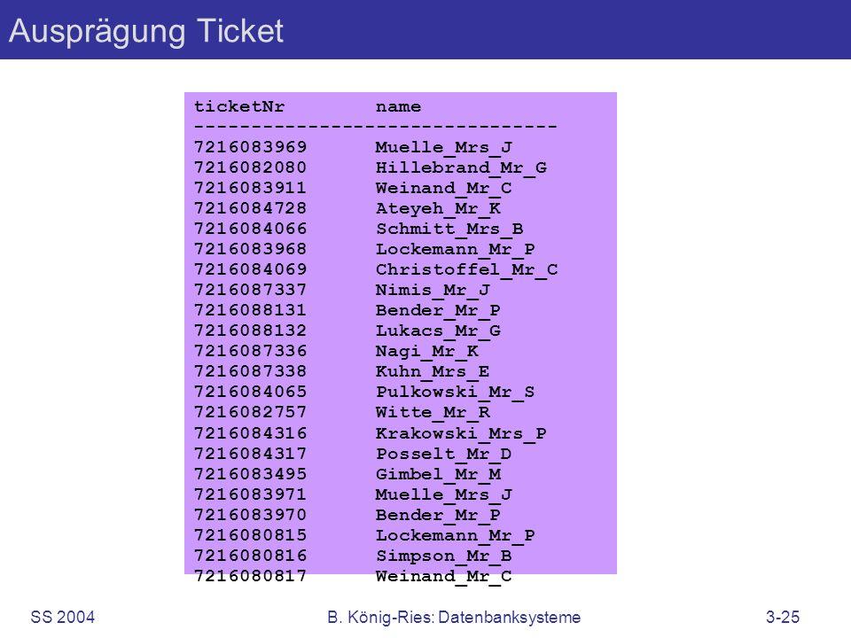 SS 2004B. König-Ries: Datenbanksysteme3-25 Ausprägung Ticket ticketNr name -------------------------------- 7216083969 Muelle_Mrs_J 7216082080 Hillebr