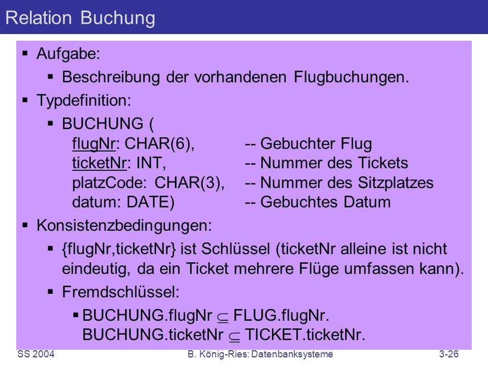 SS 2004B. König-Ries: Datenbanksysteme3-26 Relation Buchung Aufgabe: Beschreibung der vorhandenen Flugbuchungen. Typdefinition: BUCHUNG ( flugNr: CHAR