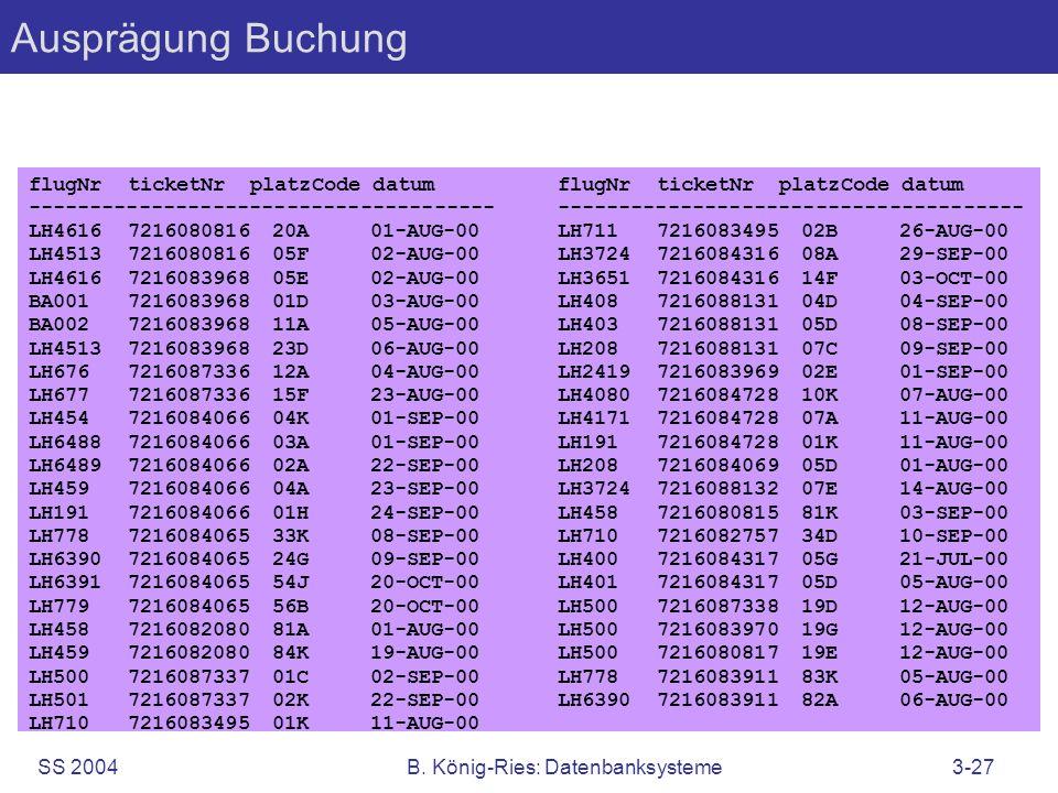 SS 2004B. König-Ries: Datenbanksysteme3-27 Ausprägung Buchung flugNrticketNr platzCode datum -------------------------------------- LH4616721608081620
