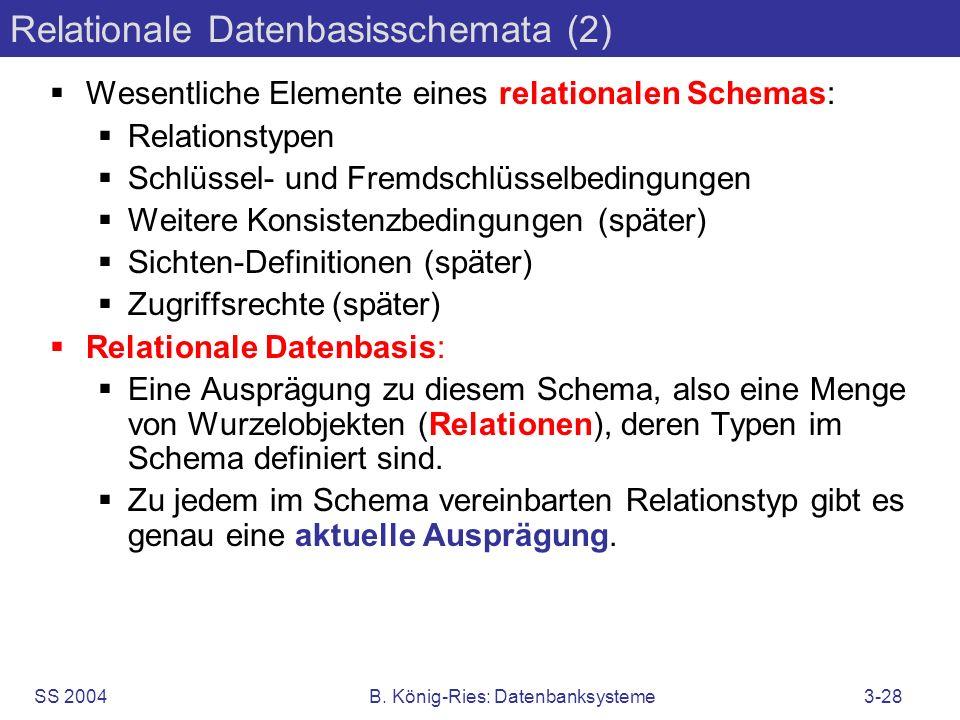 SS 2004B. König-Ries: Datenbanksysteme3-28 Relationale Datenbasisschemata (2) Wesentliche Elemente eines relationalen Schemas: Relationstypen Schlüsse