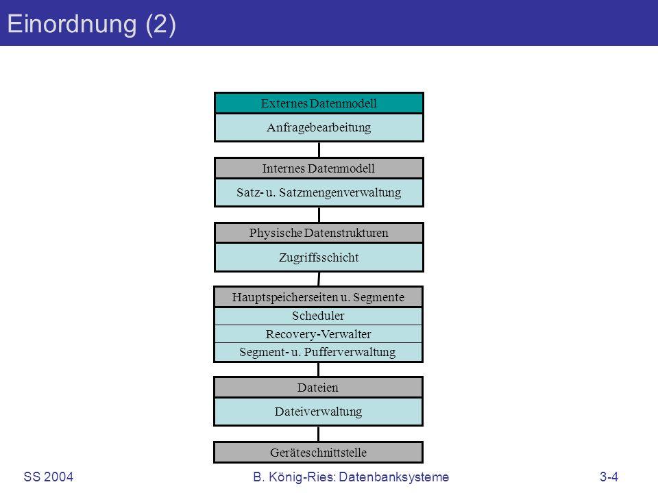 SS 2004B. König-Ries: Datenbanksysteme3-4 Einordnung (2) Externes Datenmodell Anfragebearbeitung Internes Datenmodell Satz- u. Satzmengenverwaltung Ph