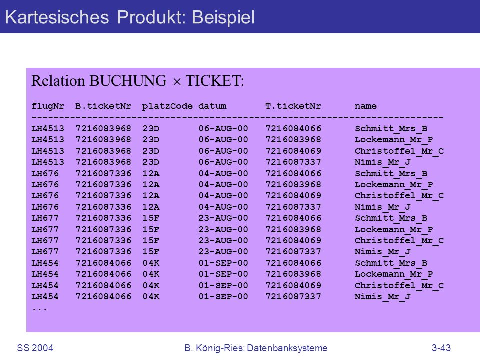 SS 2004B. König-Ries: Datenbanksysteme3-43 Relation BUCHUNG TICKET: flugNr B.ticketNr platzCode datum T.ticketNr name --------------------------------