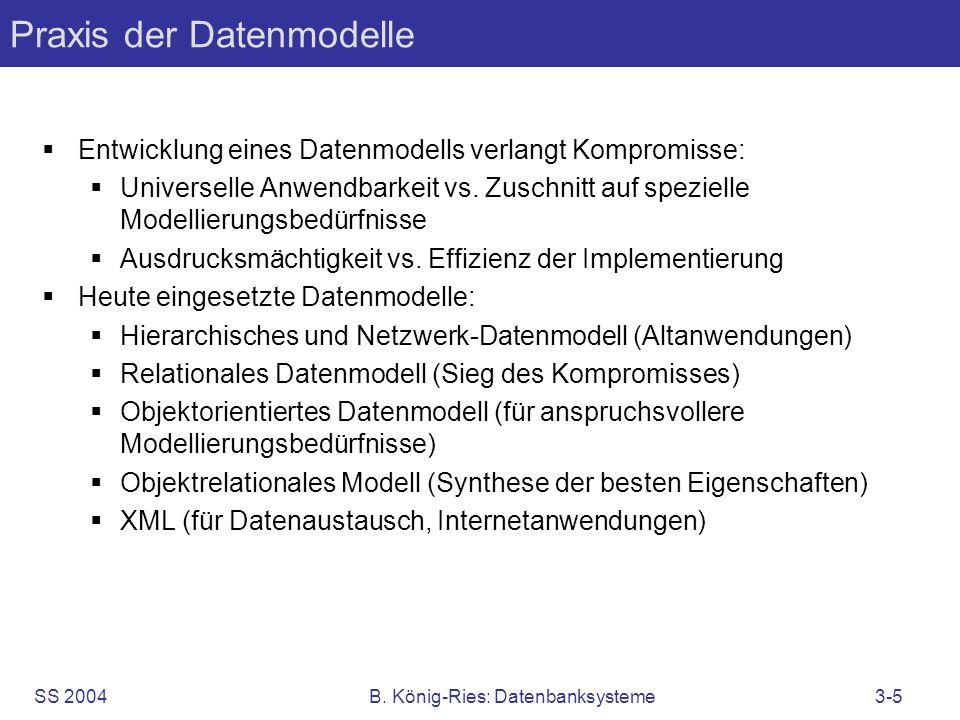 SS 2004B. König-Ries: Datenbanksysteme3-5 Praxis der Datenmodelle Entwicklung eines Datenmodells verlangt Kompromisse: Universelle Anwendbarkeit vs. Z
