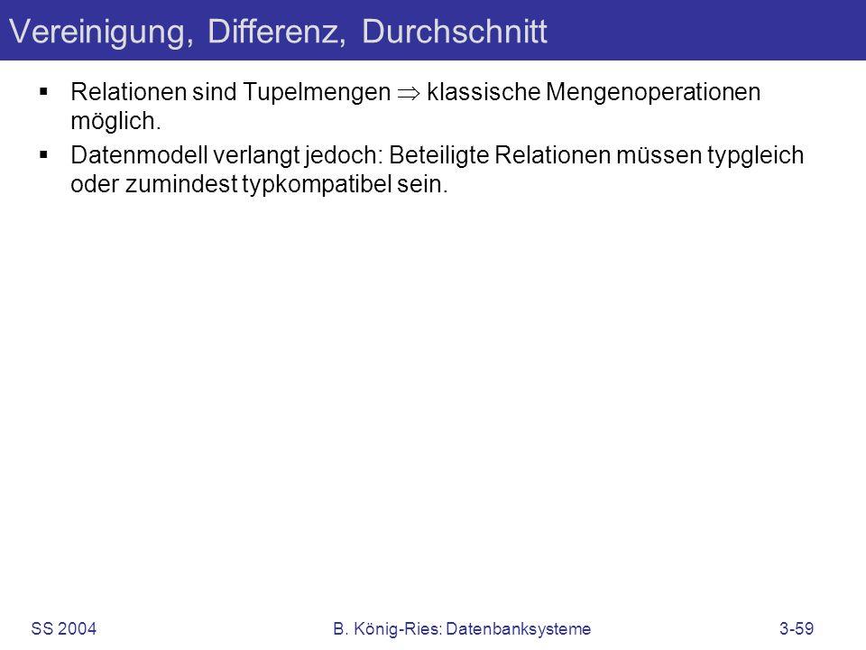 SS 2004B. König-Ries: Datenbanksysteme3-59 Vereinigung, Differenz, Durchschnitt Relationen sind Tupelmengen klassische Mengenoperationen möglich. Date