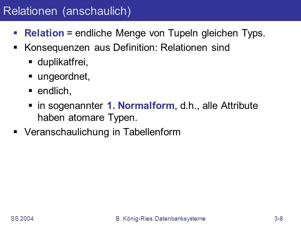 SS 2004B. König-Ries: Datenbanksysteme3-8 Relationen (anschaulich) Relation = endliche Menge von Tupeln gleichen Typs. Konsequenzen aus Definition: Re