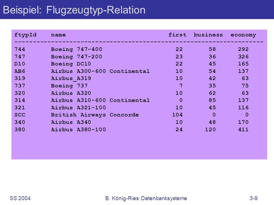 SS 2004B. König-Ries: Datenbanksysteme3-9 Beispiel: Flugzeugtyp-Relation ftypId name first business economy ------------------------------------------