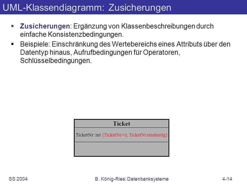 SS 2004B. König-Ries: Datenbanksysteme4-14 UML-Klassendiagramm: Zusicherungen Zusicherungen: Ergänzung von Klassenbeschreibungen durch einfache Konsis
