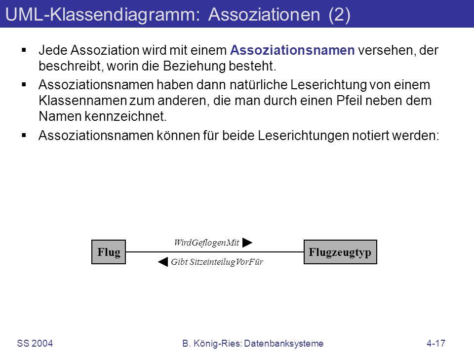 SS 2004B. König-Ries: Datenbanksysteme4-17 UML-Klassendiagramm: Assoziationen (2) Jede Assoziation wird mit einem Assoziationsnamen versehen, der besc