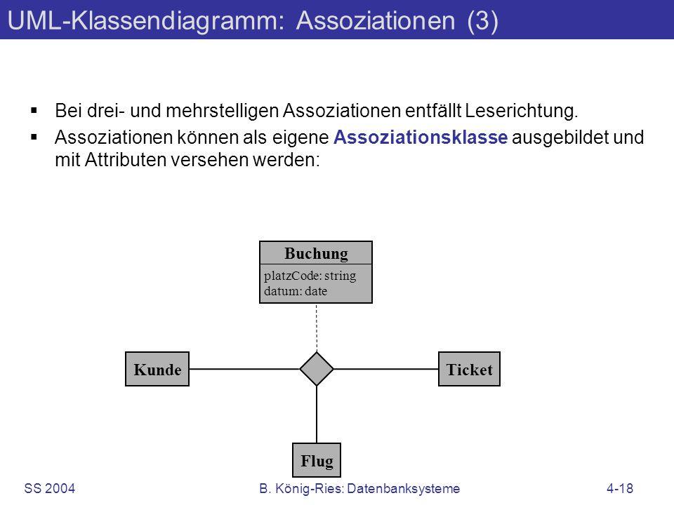 SS 2004B. König-Ries: Datenbanksysteme4-18 UML-Klassendiagramm: Assoziationen (3) Bei drei- und mehrstelligen Assoziationen entfällt Leserichtung. Ass