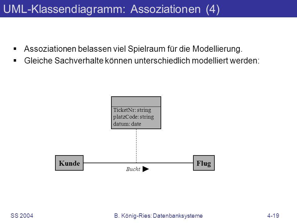 SS 2004B. König-Ries: Datenbanksysteme4-19 UML-Klassendiagramm: Assoziationen (4) Assoziationen belassen viel Spielraum für die Modellierung. Gleiche