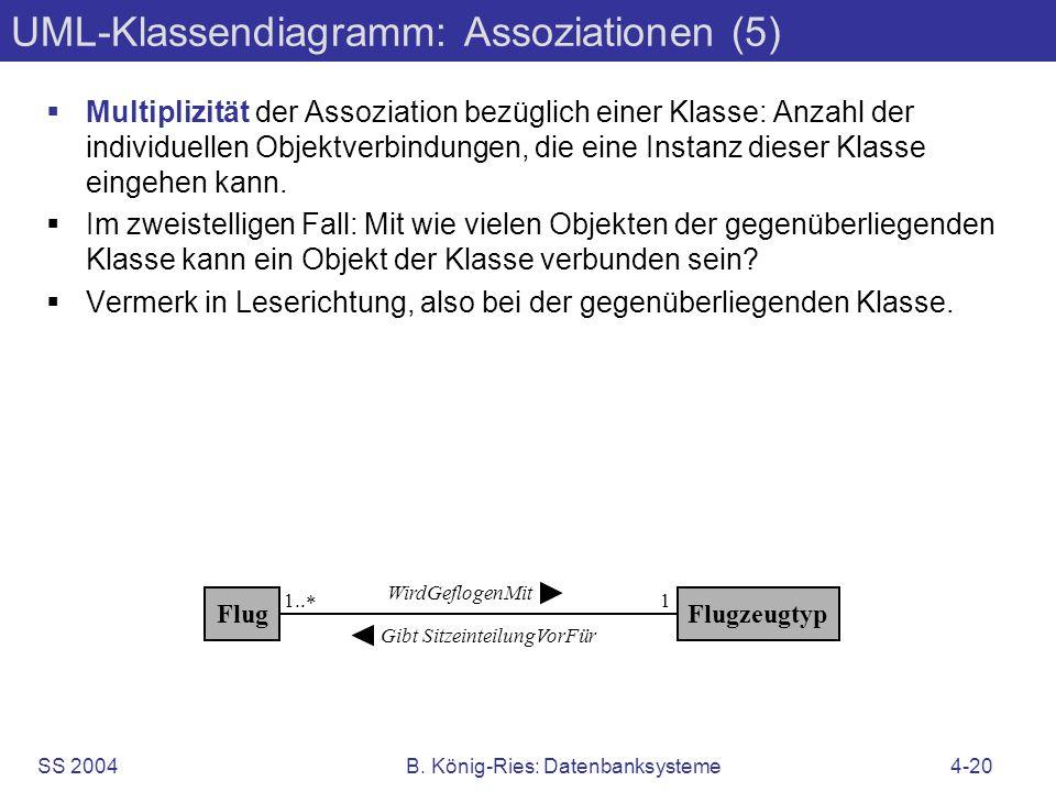 SS 2004B. König-Ries: Datenbanksysteme4-20 UML-Klassendiagramm: Assoziationen (5) Multiplizität der Assoziation bezüglich einer Klasse: Anzahl der ind