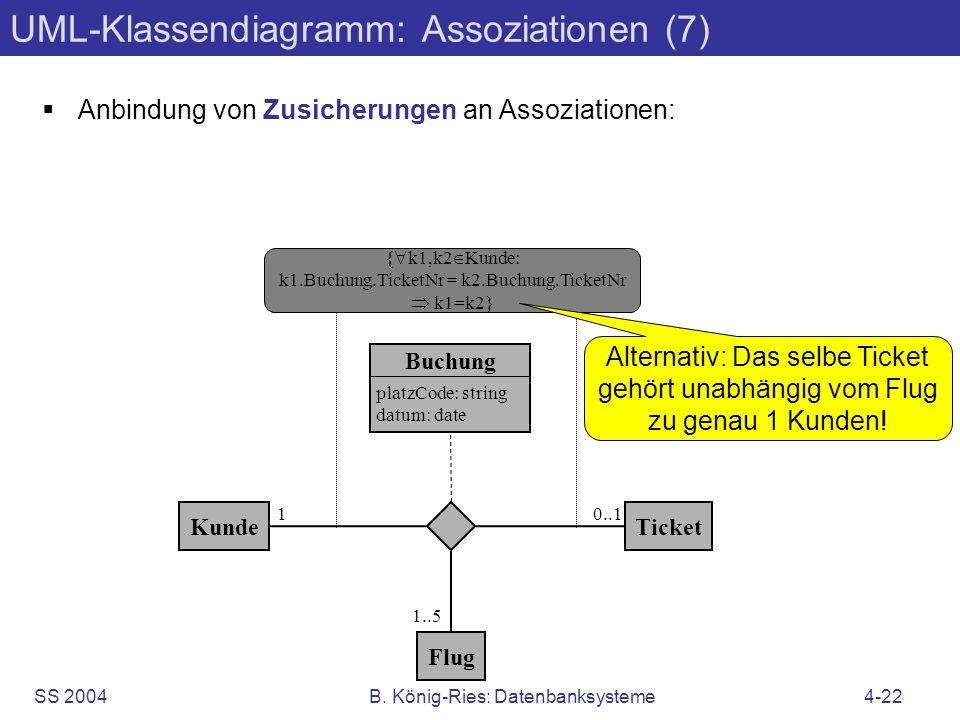 SS 2004B. König-Ries: Datenbanksysteme4-22 UML-Klassendiagramm: Assoziationen (7) Anbindung von Zusicherungen an Assoziationen: { k1,k2 Kunde: k1.Buch