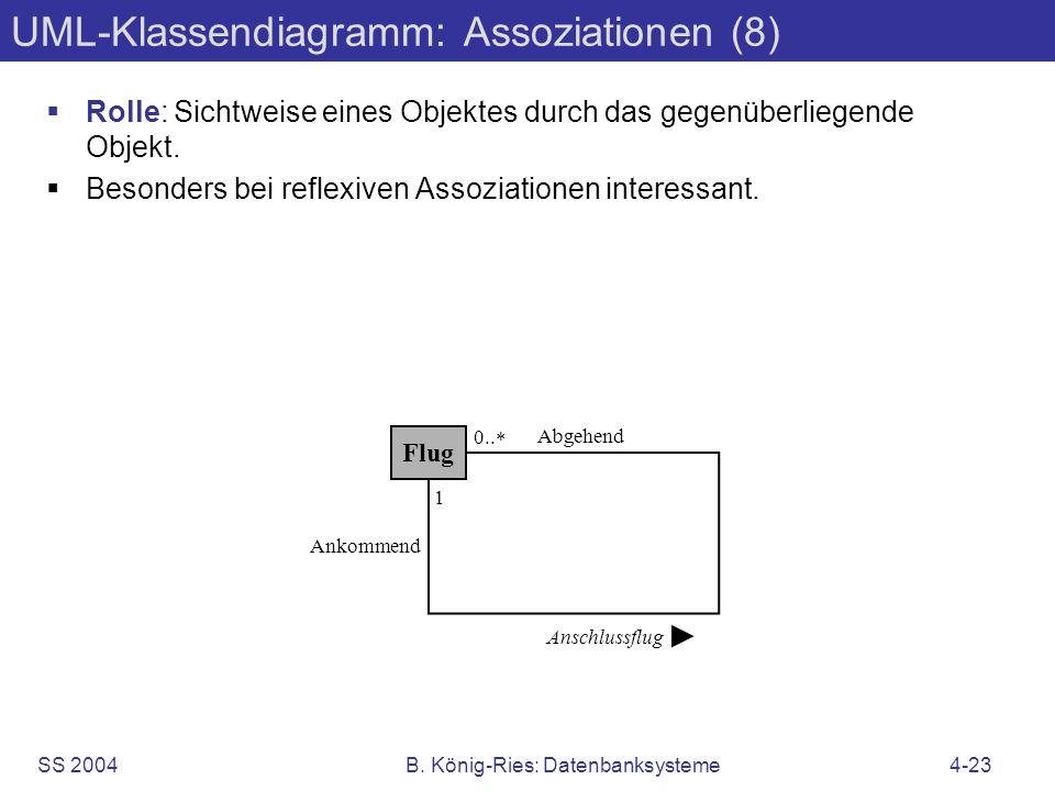 SS 2004B. König-Ries: Datenbanksysteme4-23 UML-Klassendiagramm: Assoziationen (8) Rolle: Sichtweise eines Objektes durch das gegenüberliegende Objekt.