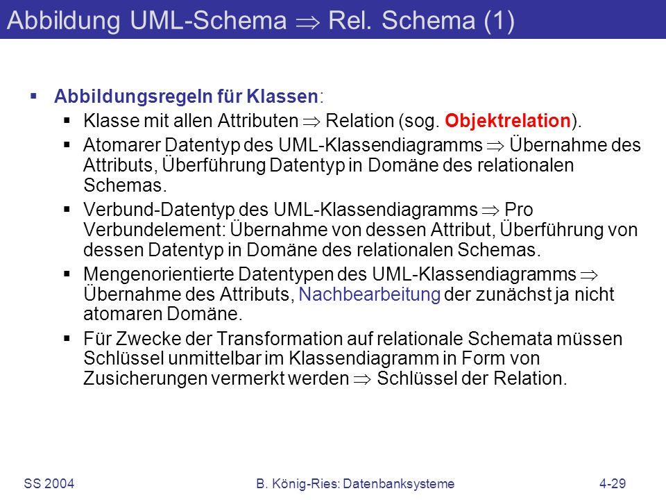 SS 2004B. König-Ries: Datenbanksysteme4-29 Abbildung UML-Schema Rel. Schema (1) Abbildungsregeln für Klassen: Klasse mit allen Attributen Relation (so